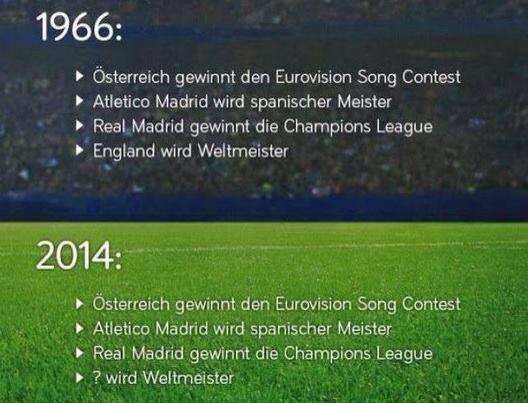 Fußball WM 1966 - 2014 - Quelle: Radio Ö24 - www.facebook.com/radio.oe24
